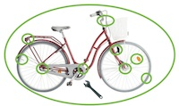 Servicepunkter cykel